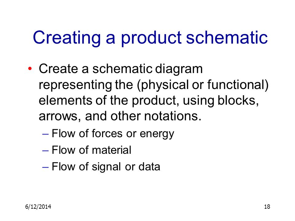 Creating a product schematic