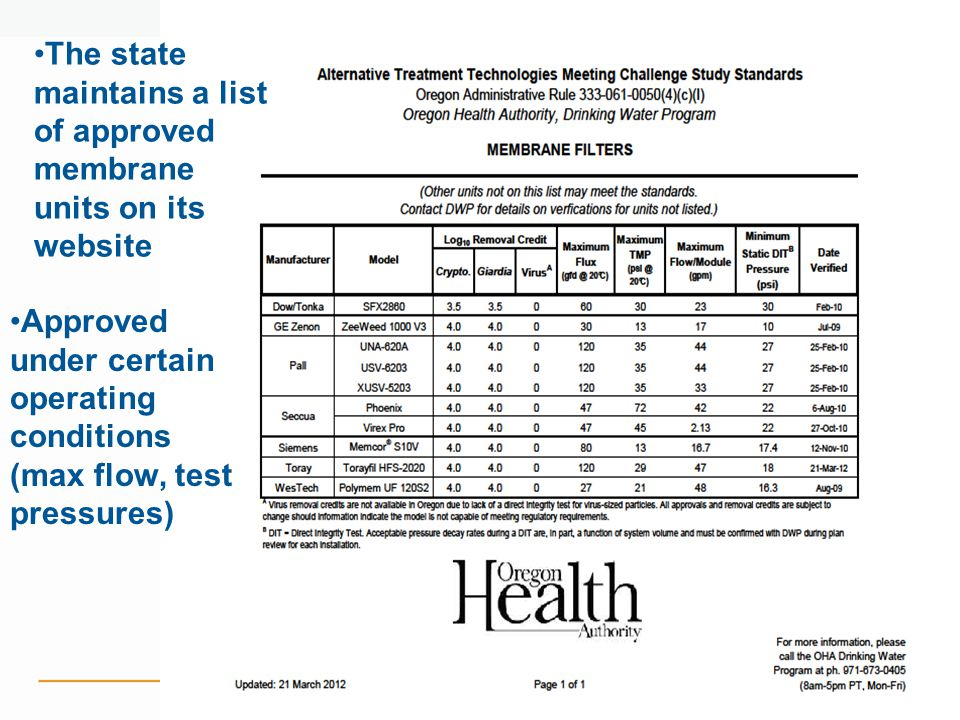 The state maintains a list of approved membrane units on its website