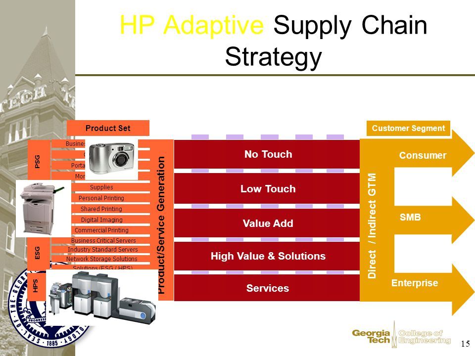 HP Adaptive Supply Chain Strategy