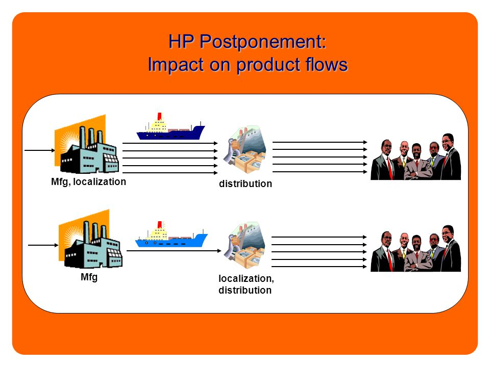 Impact on product flows
