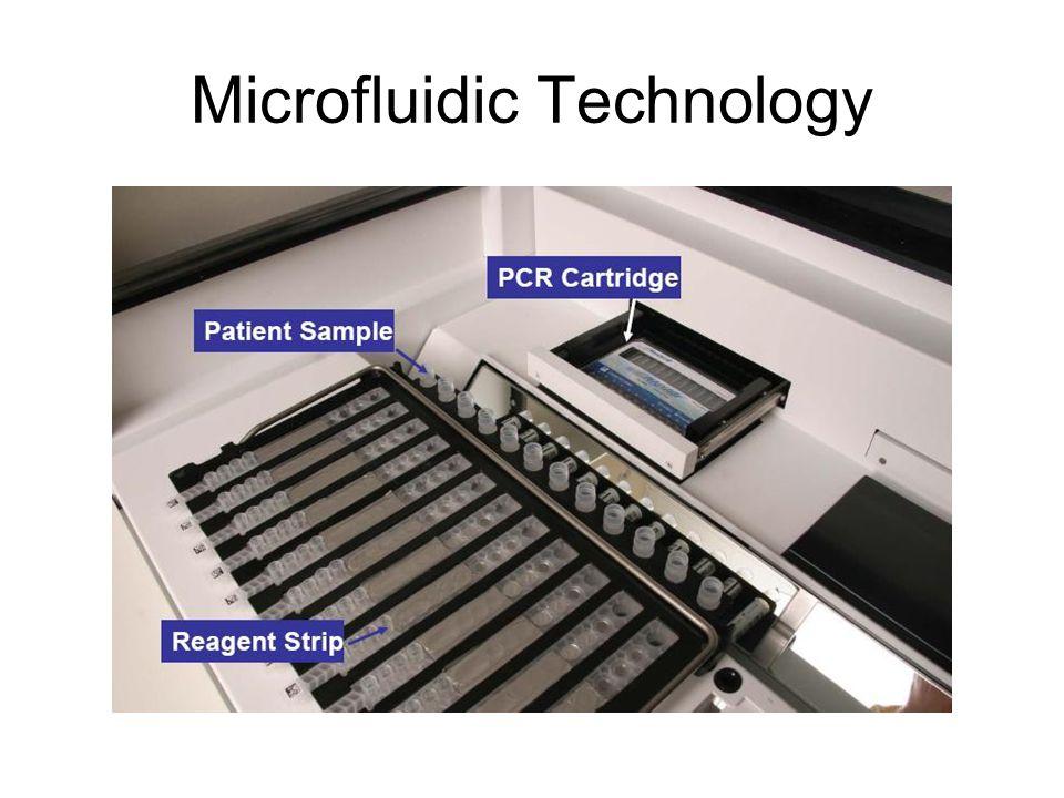 Microfluidic Technology