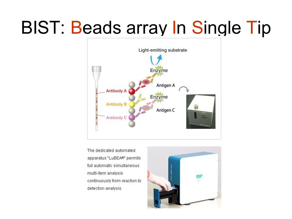 BIST: Beads array In Single Tip