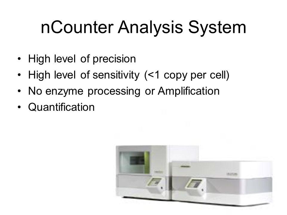 nCounter Analysis System