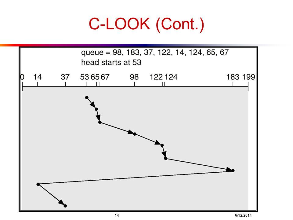 C-LOOK (Cont.) 14 4/1/2017