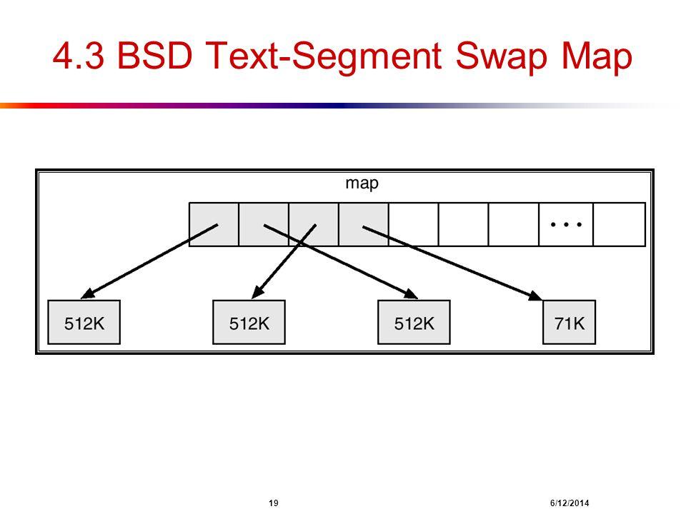 4.3 BSD Text-Segment Swap Map