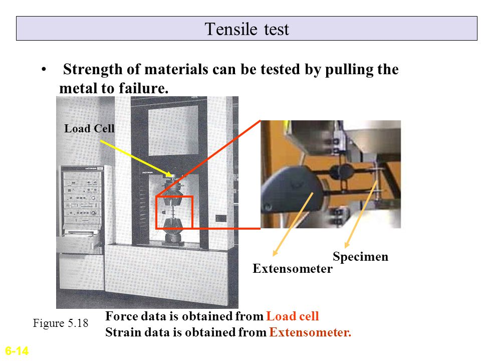 properties obtained from tensile stress test Estimating the tensile strength of a grab specimen tensile strength is one of the most important mechan-ical properties for woven fabrics to quantify the tensile strength of a piece of fabric, two testing methods are often used, namely the grab test and the strip test each testing method has its own advantages and drawbacks.