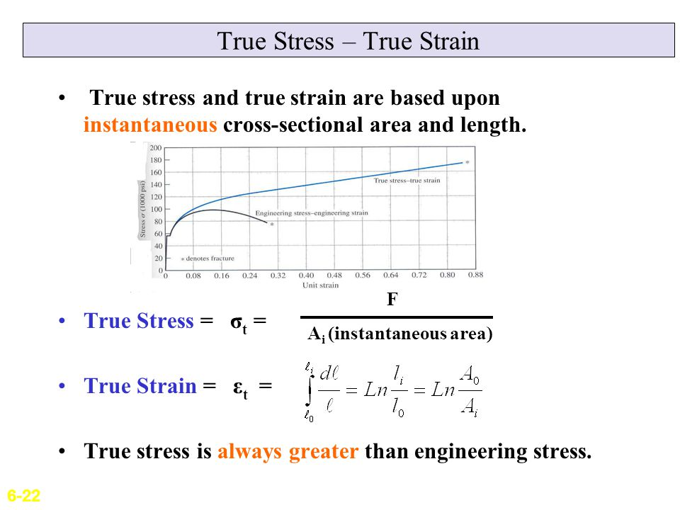 True Stress – True Strain