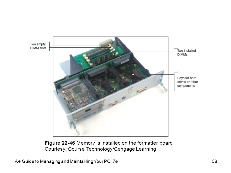 Figure 22-46 Memory is installed on the formatter board