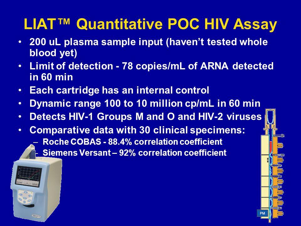 LIAT™ Quantitative POC HIV Assay