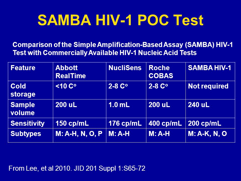 SAMBA HIV-1 POC Test Comparison of the Simple Amplification-Based Assay (SAMBA) HIV-1 Test with Commercially Available HIV-1 Nucleic Acid Tests.