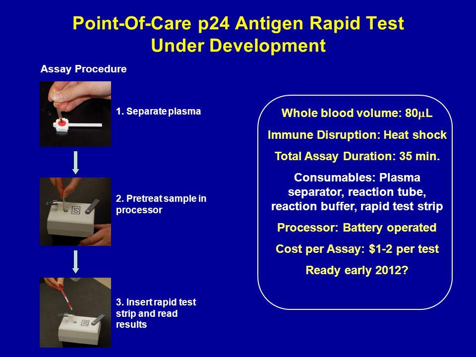 Point-Of-Care p24 Antigen Rapid Test Under Development