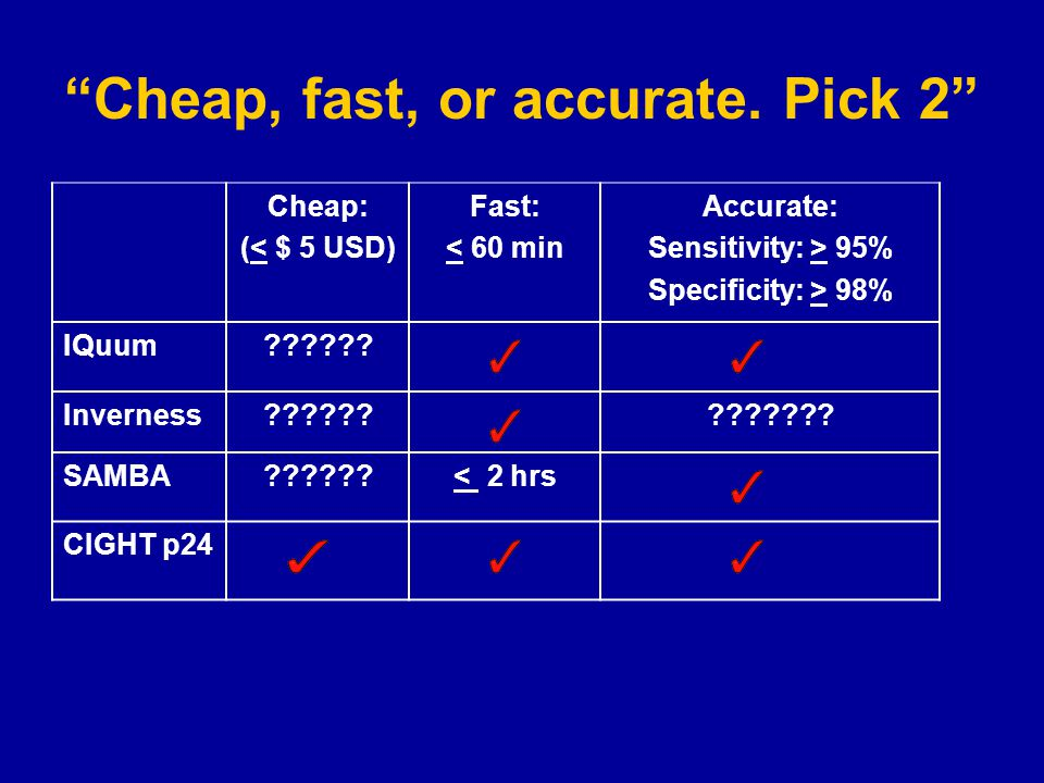Cheap, fast, or accurate. Pick 2