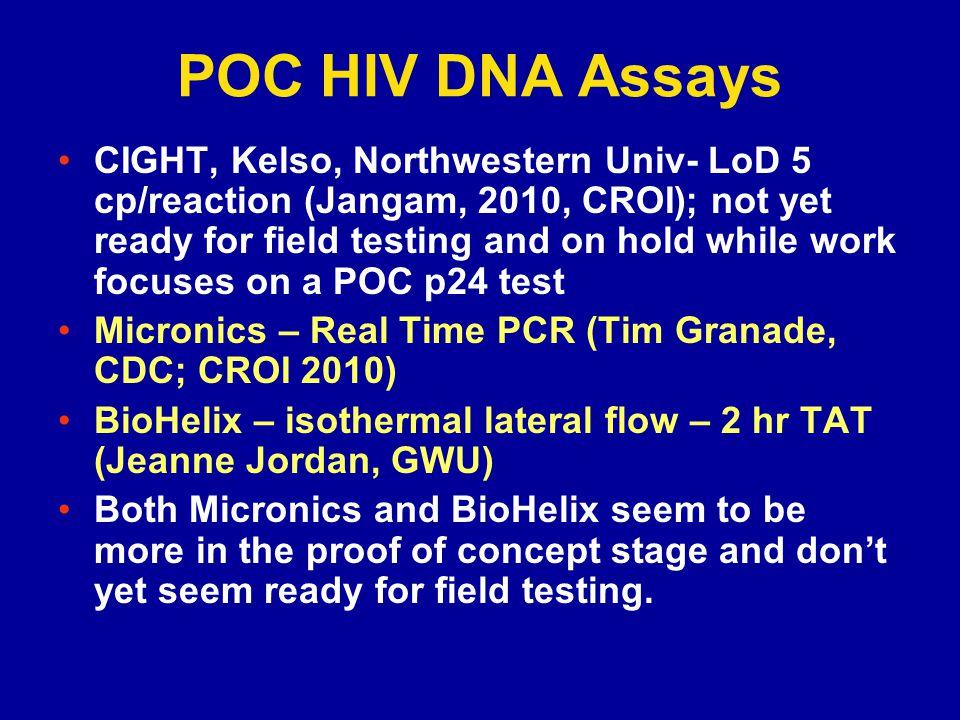 POC HIV DNA Assays