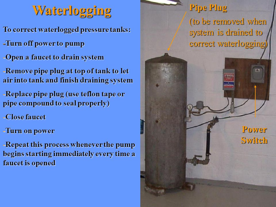 Waterlogging Pipe Plug
