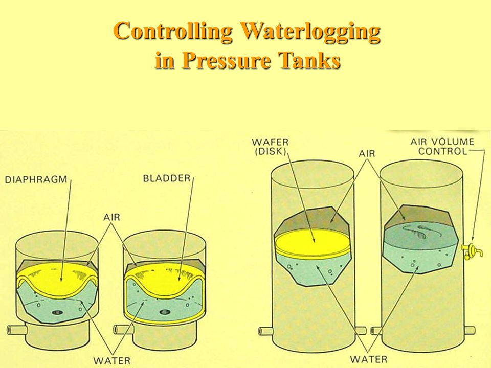 Controlling Waterlogging in Pressure Tanks