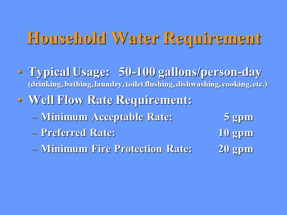 Household Water Requirement
