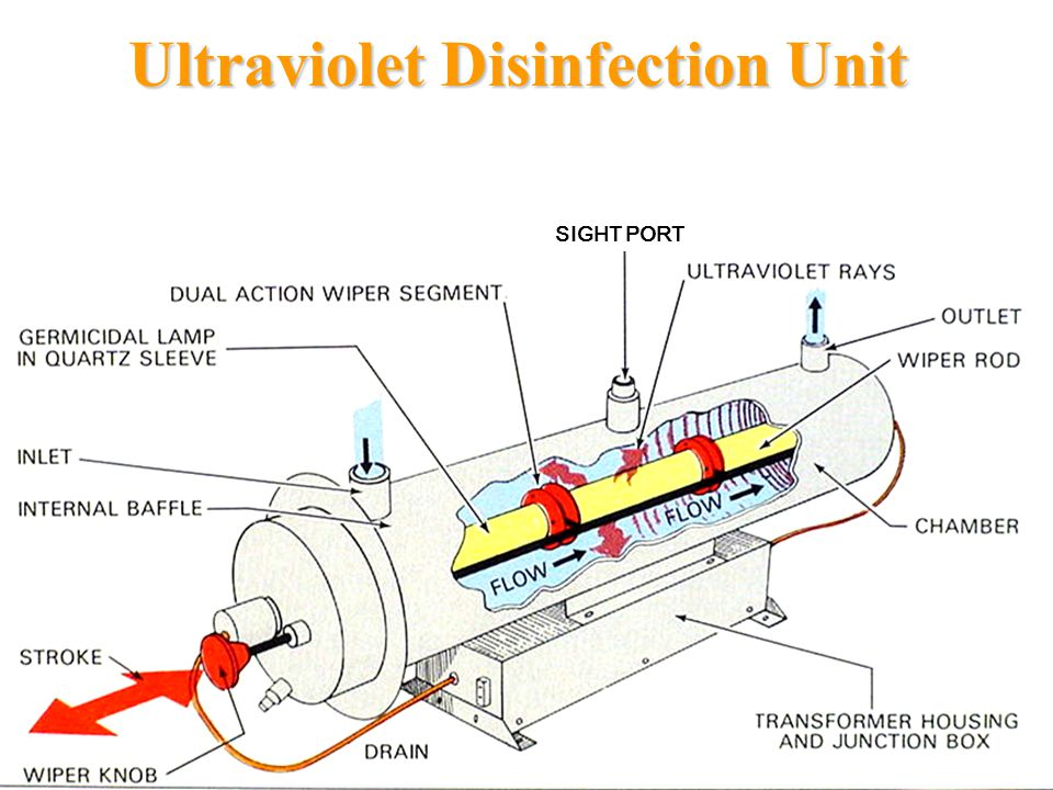 Ultraviolet Disinfection Unit