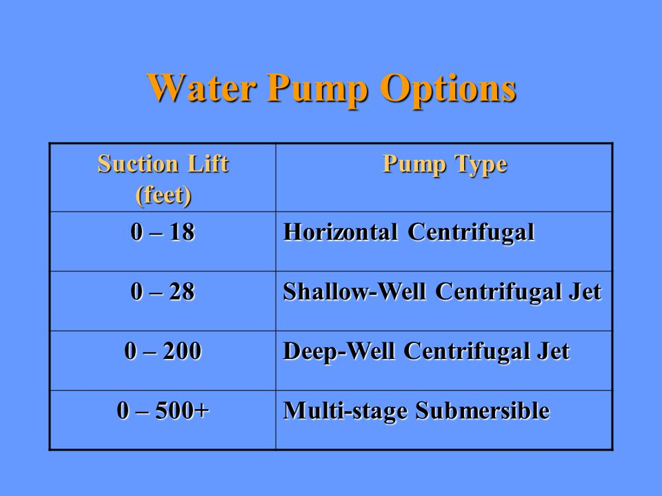 Water Pump Options Suction Lift (feet) Pump Type 0 – 18