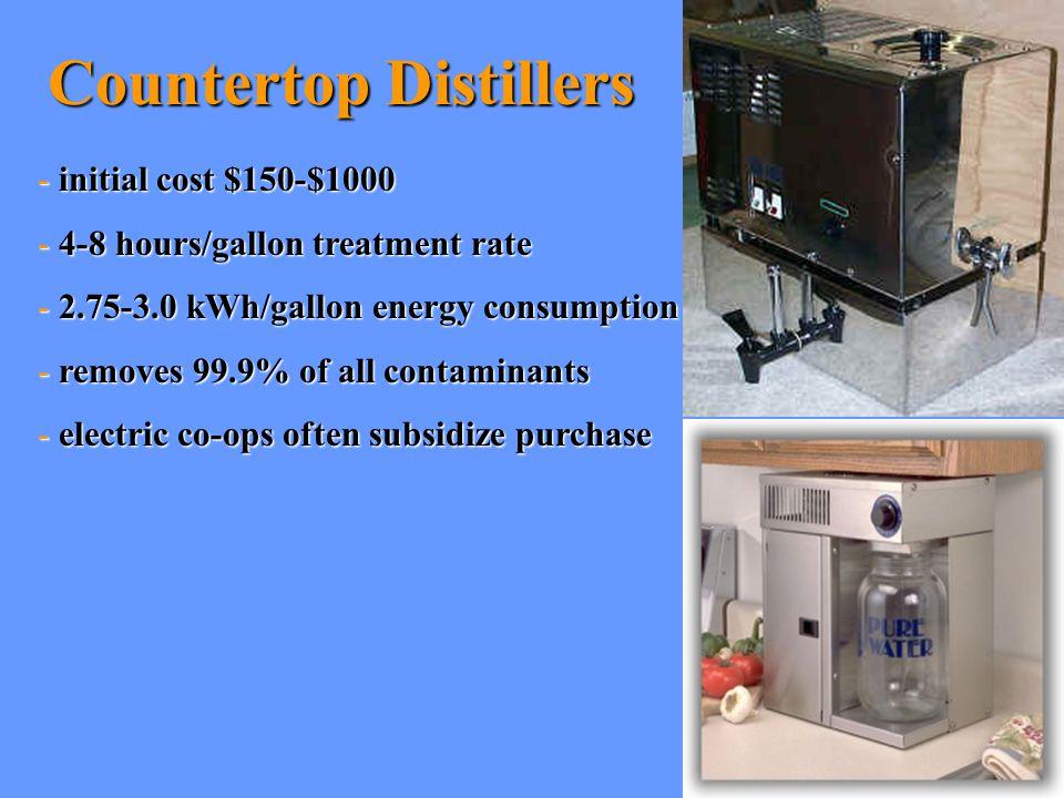 Countertop Distillers