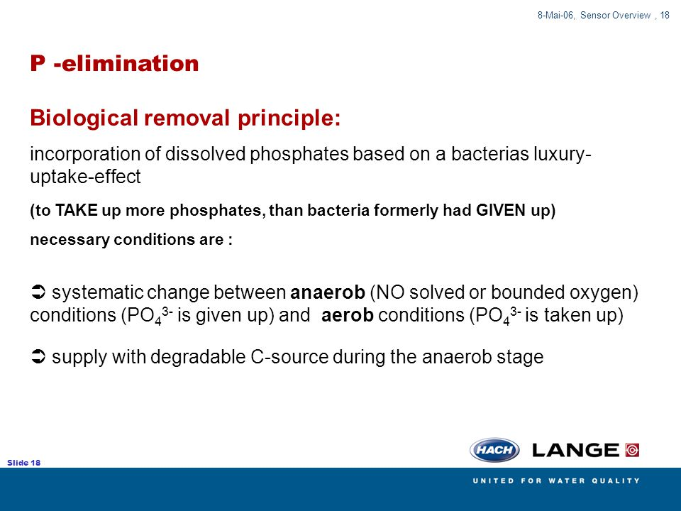 Biological removal principle: