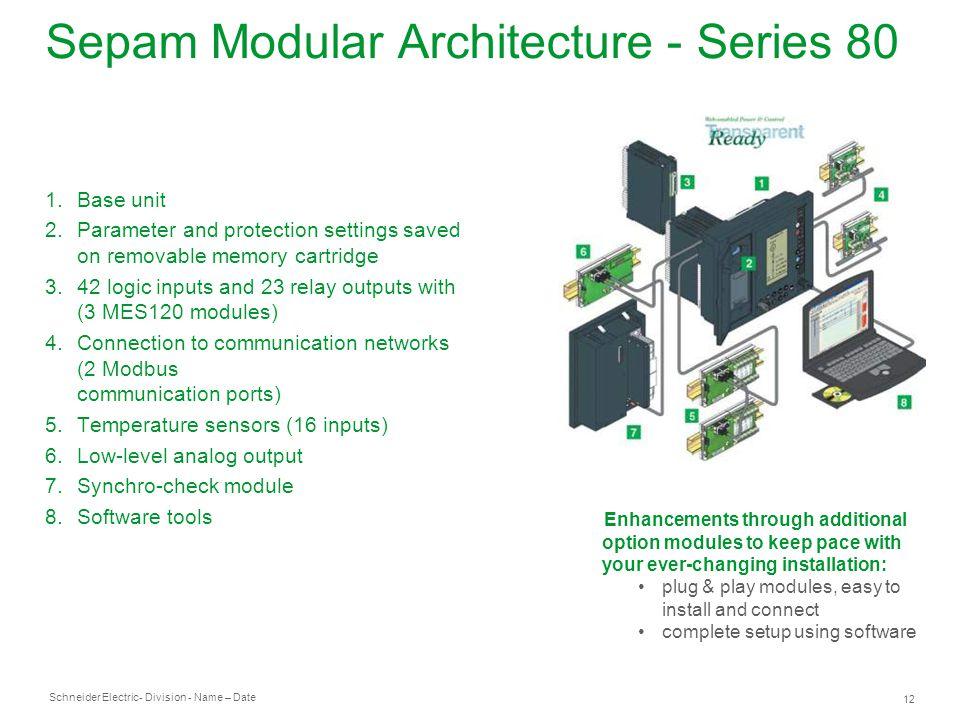 Sepam Modular Architecture - Series 80