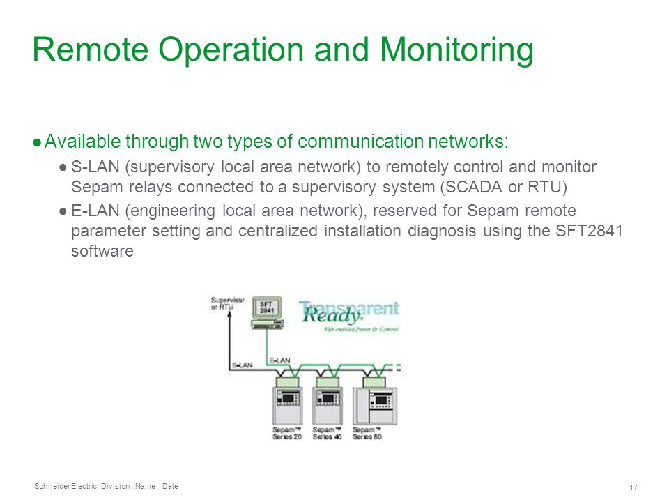 Remote Operation and Monitoring