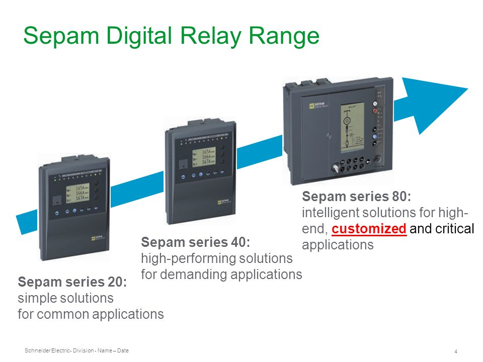 Sepam Digital Relay Range