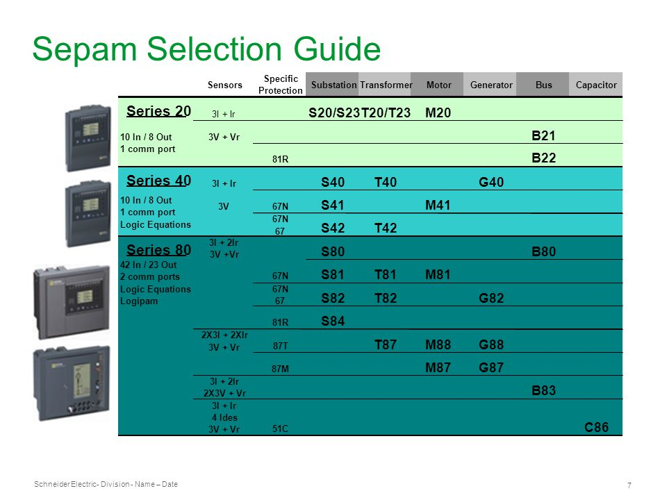 Sepam Selection Guide Series 20 Series 40 Series 80 S20/S23 T20/T23