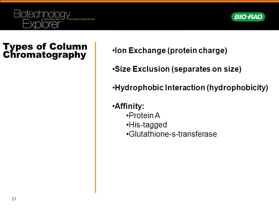 Types of Column Chromatography