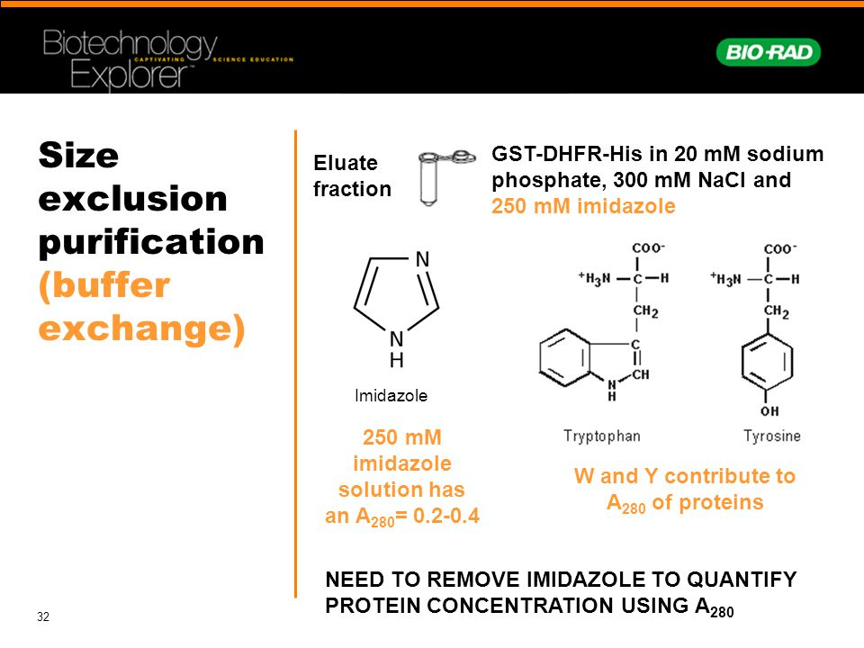 Size exclusion purification (buffer exchange)