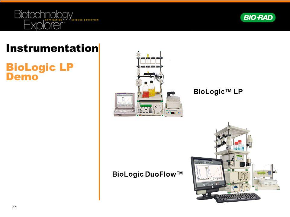 Instrumentation BioLogic LP Demo