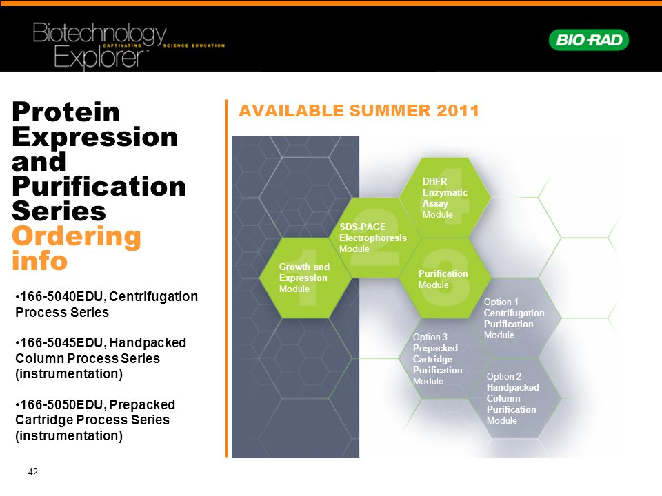 Protein Expression and Purification Series Ordering info
