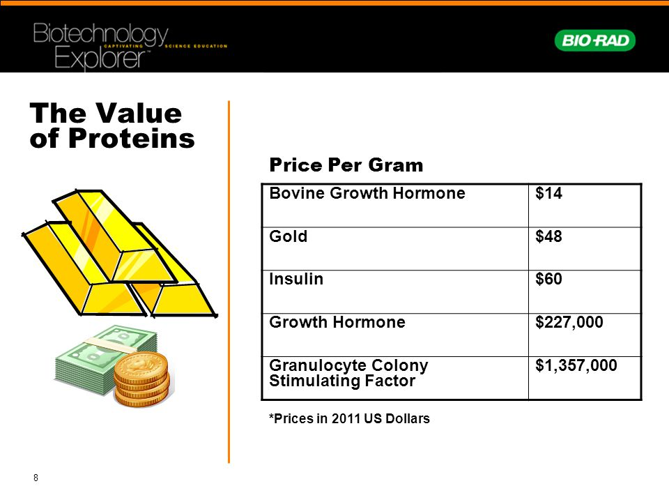 The Value of Proteins Price Per Gram Bovine Growth Hormone $14 Gold