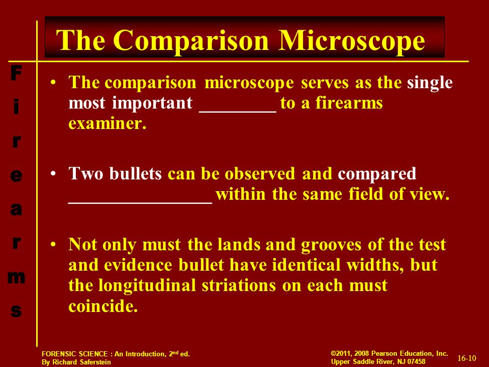 The Comparison Microscope