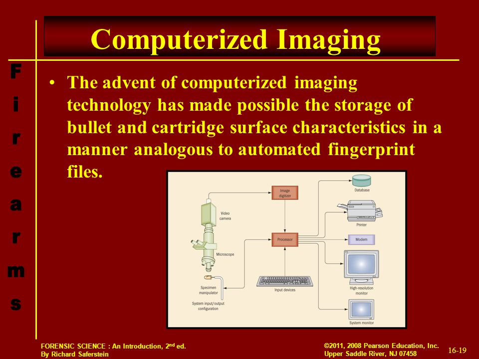 Computerized Imaging