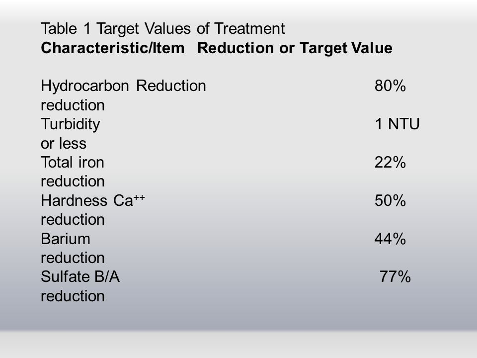 Table 1 Target Values of Treatment