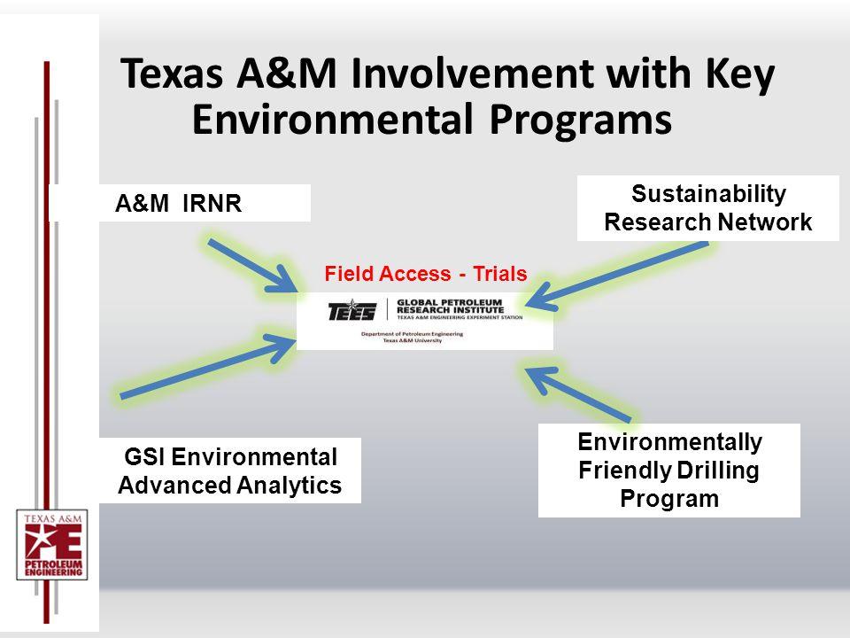 Texas A&M Involvement with Key Environmental Programs