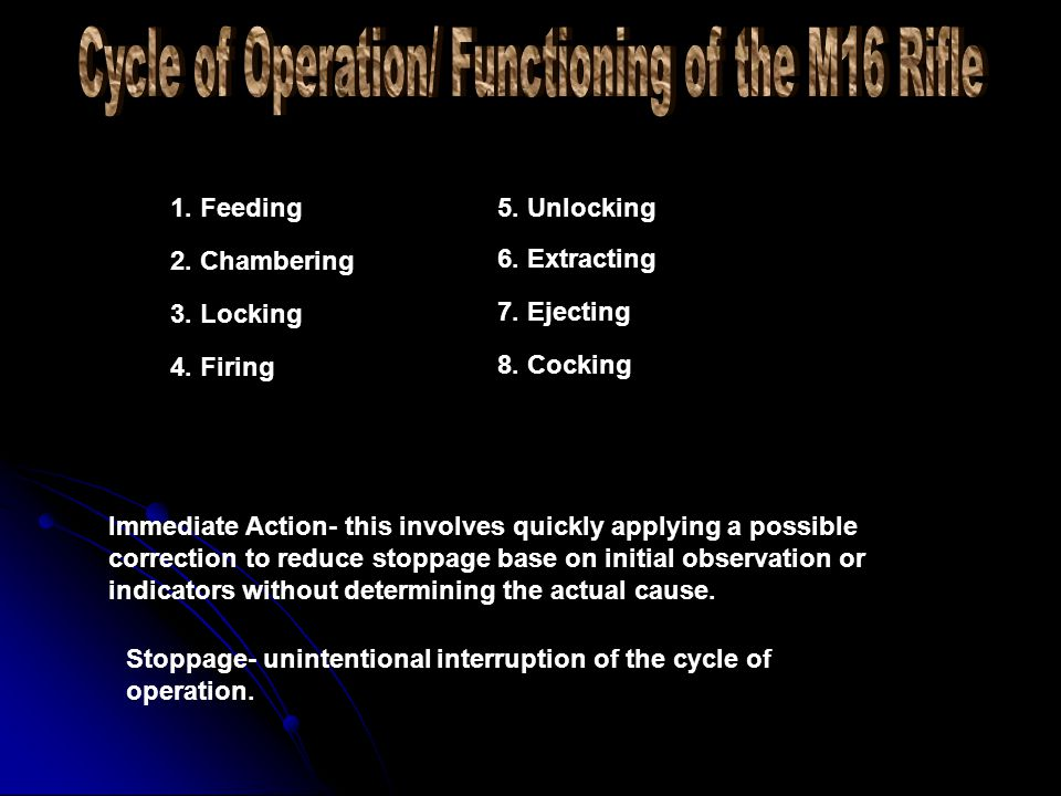 Cycle of Operation/ Functioning of the M16 Rifle