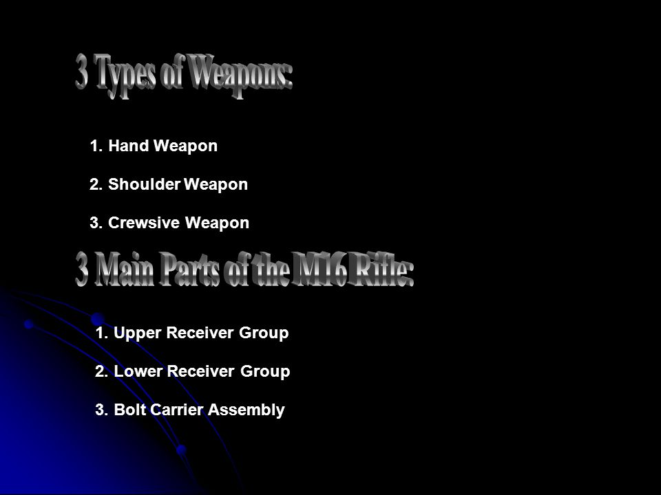 3 Main Parts of the M16 Rifle: