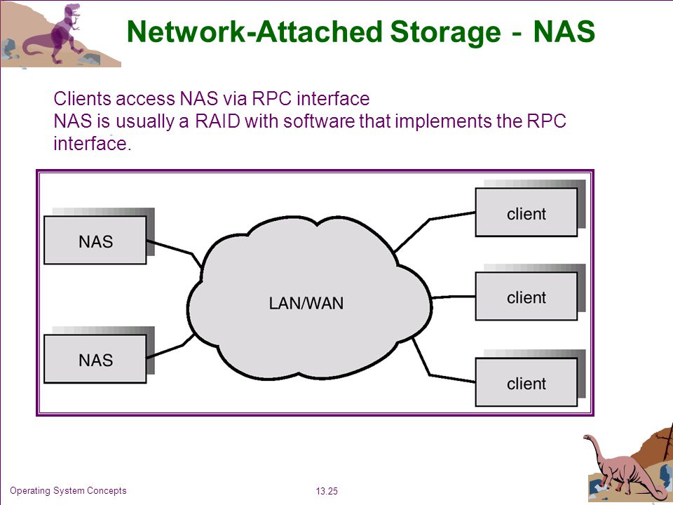 Network-Attached Storage-NAS