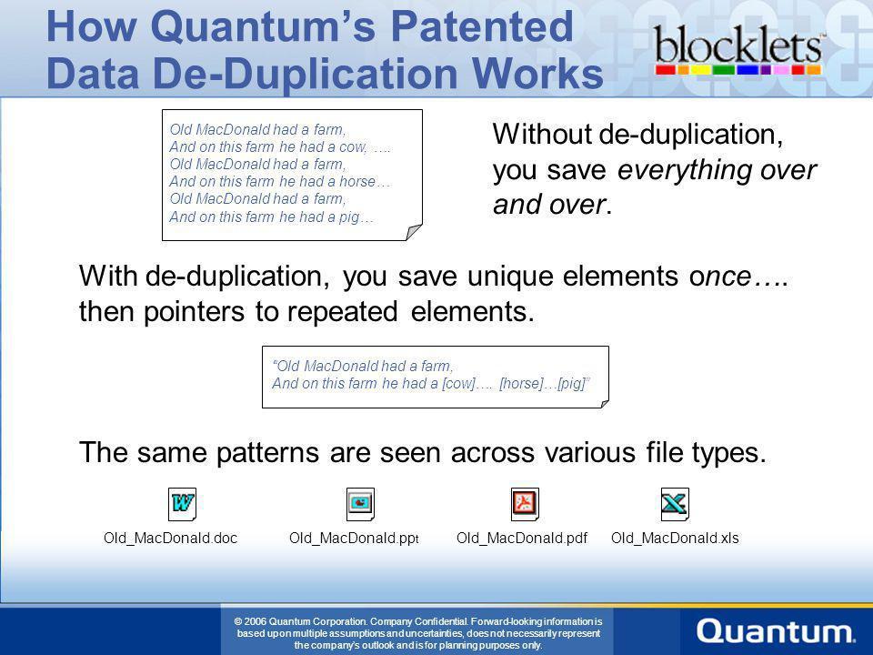 How Quantum's Patented Data De-Duplication Works