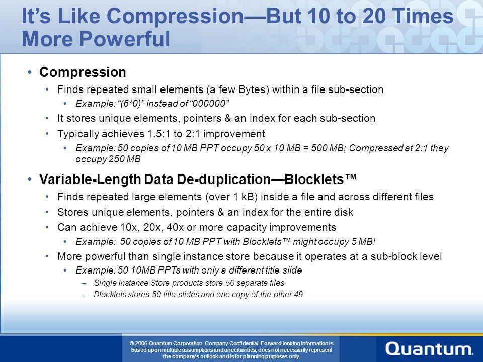 It's Like Compression—But 10 to 20 Times More Powerful
