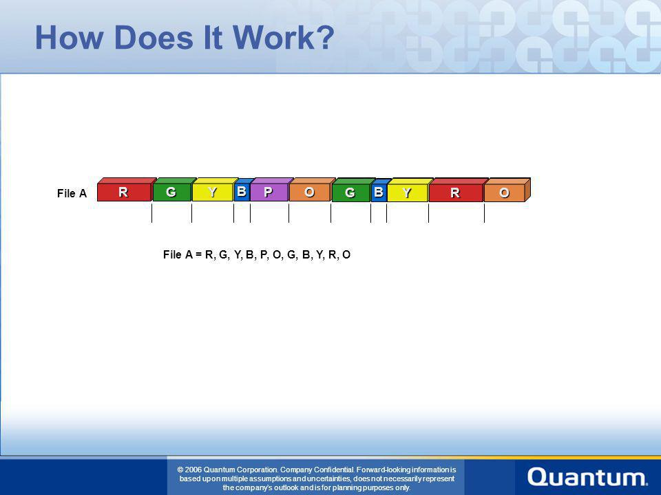 How Does It Work R G Y B P P O G G B B Y Y R R O O File A