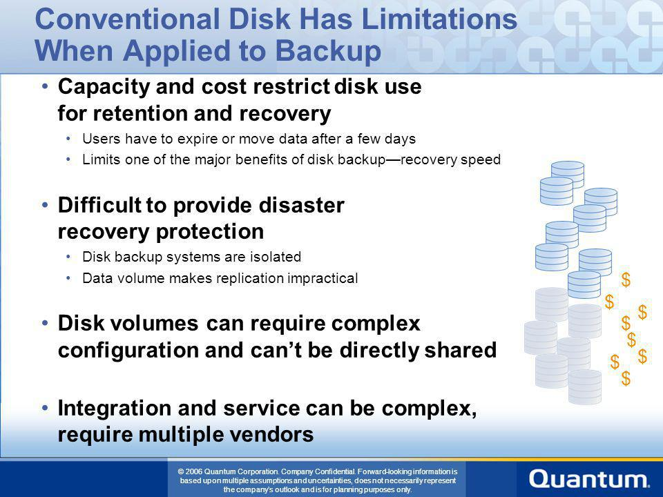 Conventional Disk Has Limitations When Applied to Backup