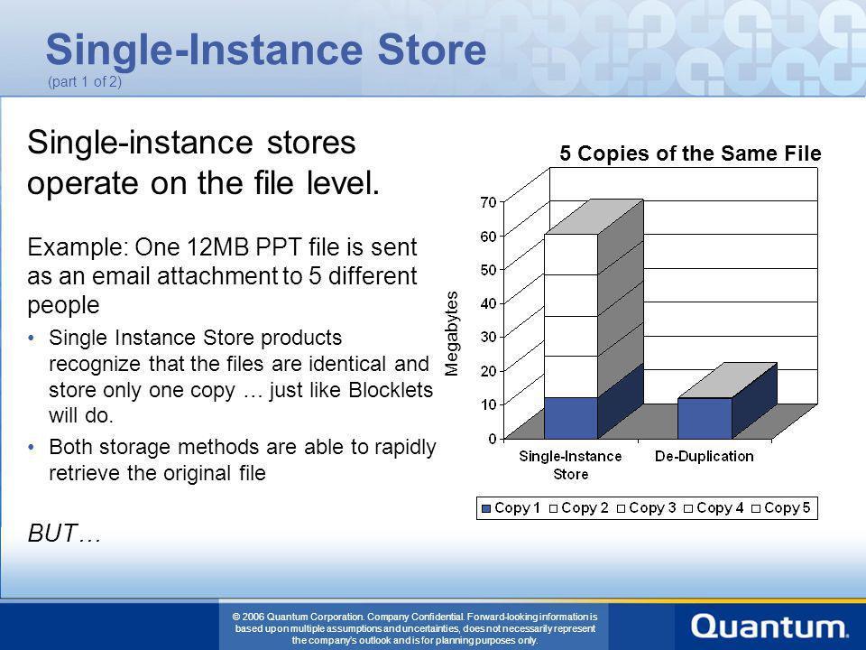Single-Instance Store