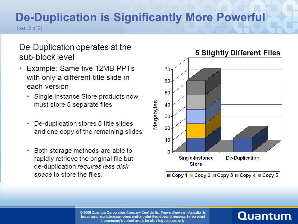 De-Duplication is Significantly More Powerful