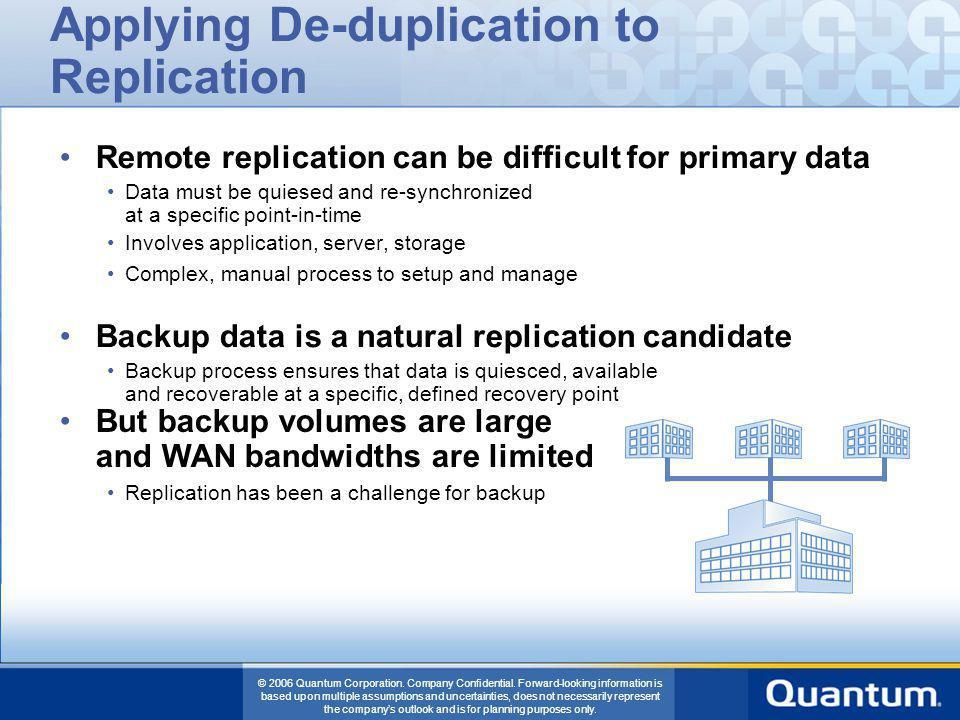 Applying De-duplication to Replication
