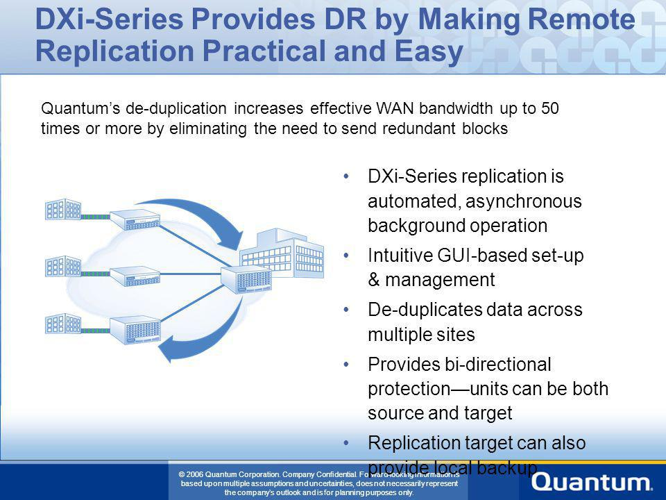 DXi-Series Provides DR by Making Remote Replication Practical and Easy
