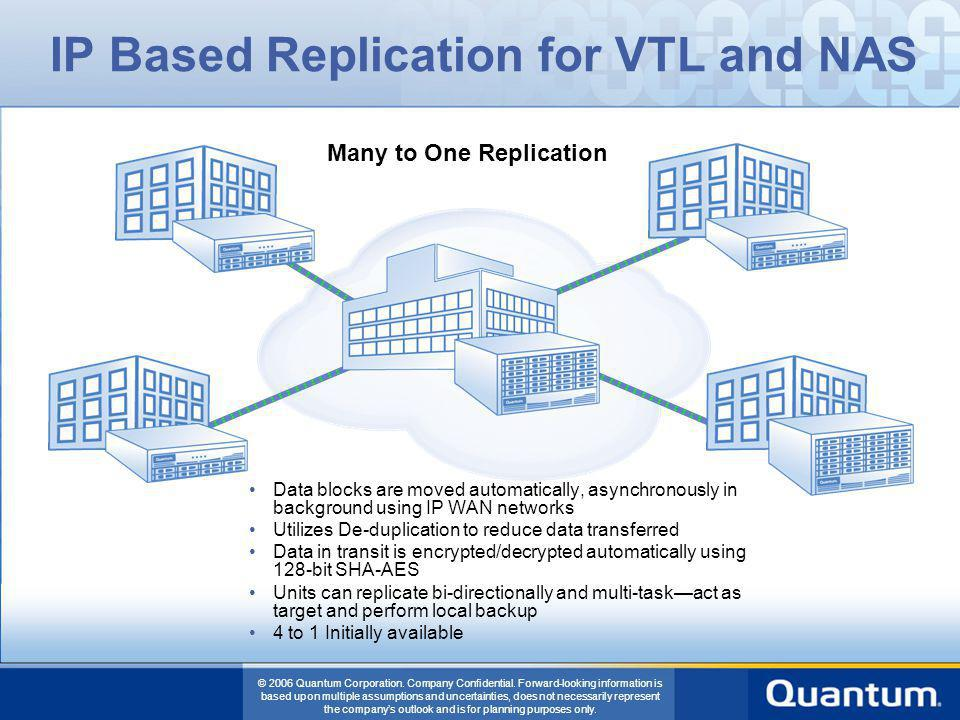 IP Based Replication for VTL and NAS