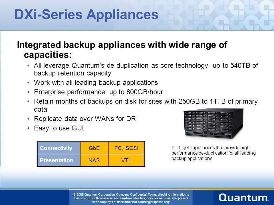 DXi-Series Appliances
